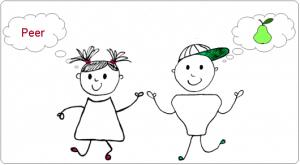 Meisje en meisje. Ene kind denkt in woorden en ander kind denkt in beelden.