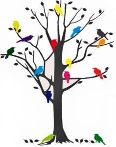 Boom met vogeltjes erin. De Eigentijdse Kids Begeleiding helpt hoog gevoelige kinderen te bouwen aan hun zelfvertrouwen